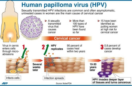HPV_Quick_Facts